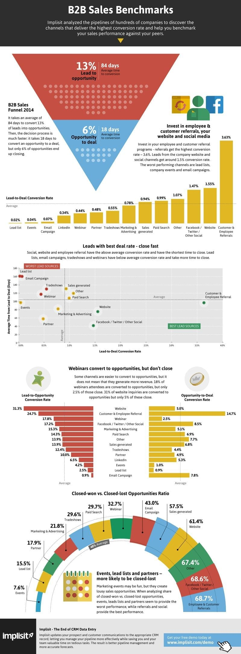 2014-11-10 Benchmarks Infographic (2)