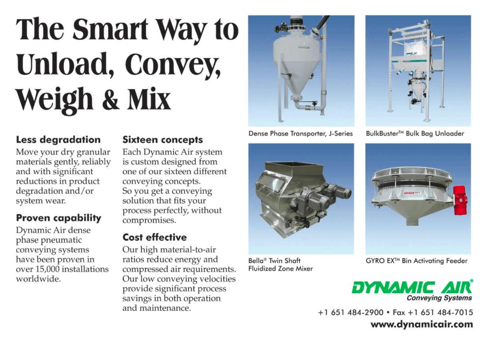 Dynamic Process Equipment Marketing Image