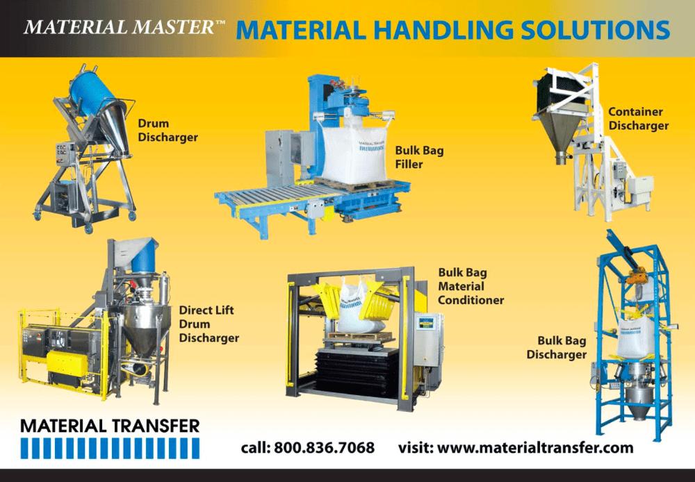 Material Process Equipment Marketing Image