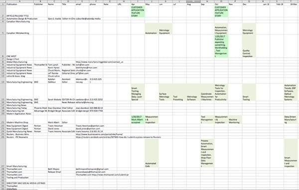 Public-Relations-Telemarketing-Script-1 copy.jpg